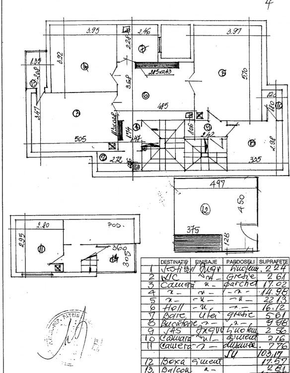 TELEVIZIUNE – Inchirieri Apartamente 4 camere